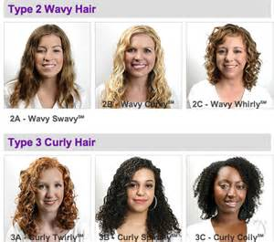 curly hair types picture 6
