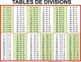 division picture 7