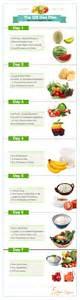 850 diet picture 7