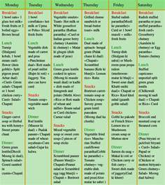 diet charts picture 13