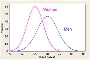 desi formula of increased height for men picture 2