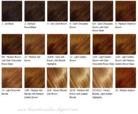 matching h shades how to hair color picture 2