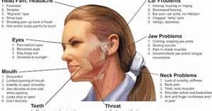 constant muscle spasms neck and shoulders picture 13