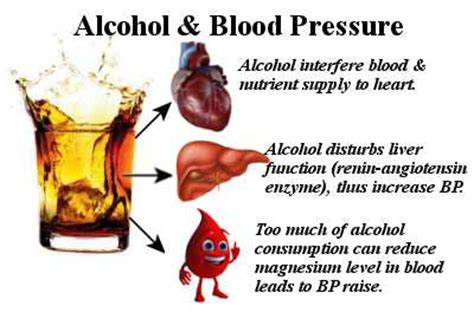 does alcohol raise your blood pressure picture 2