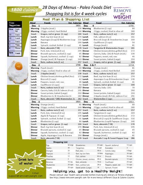 2000 calorie diabetic diets picture 17