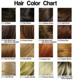 light brown colors to dye my hair picture 5