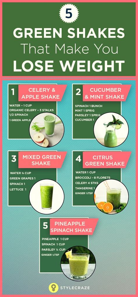 how to lose weight and tone with shakes picture 10
