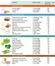 Cholesterol vitamins c e picture 10