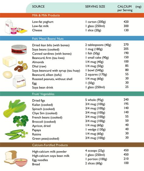 facts about diet pills picture 5