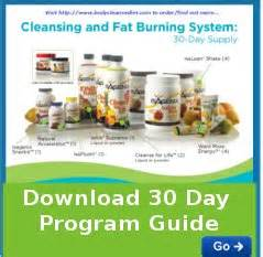 fat burning and energyproducts picture 7
