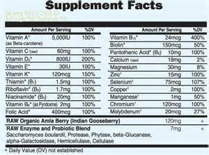 ingredients of conzace multivitamins for women picture 13