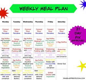 colitis diet plan picture 5