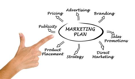 how to market my online business 2014 picture 5