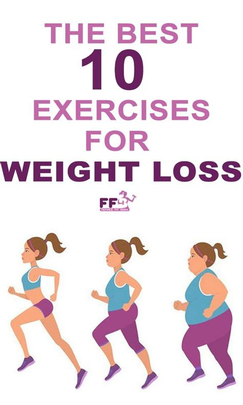 best weight loss exercises picture 3