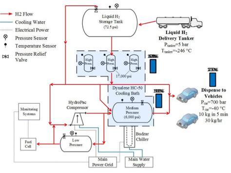 ���� boil relief picture 14