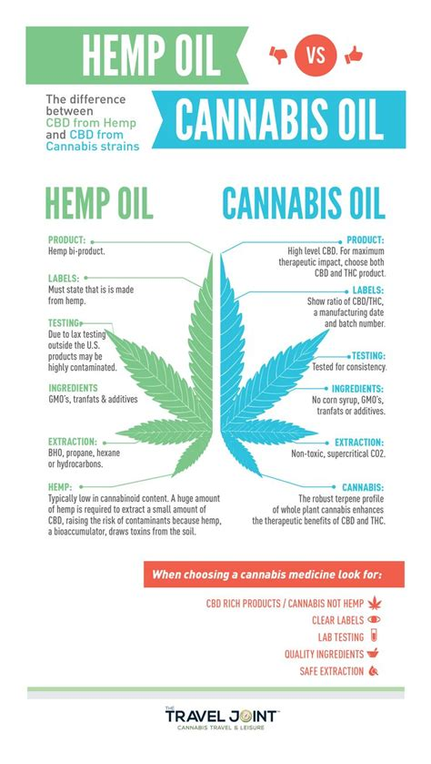 can pot and hemp oil get through heroin picture 11