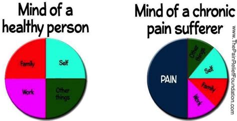 chronic pain treatment picture 19