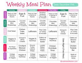 diet plan meals picture 9