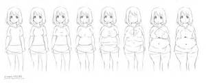 anime weight gain artwork picture 17