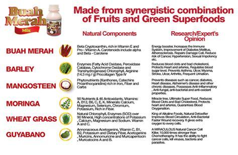 anong herbal na gamot pangtagal sa acid sa picture 17