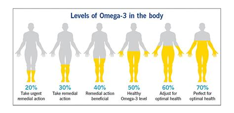 omega 3 and your skin picture 7