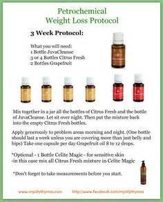 toren meniscus what essential oil helps picture 7