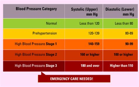 Blood pressure rates in teens picture 10