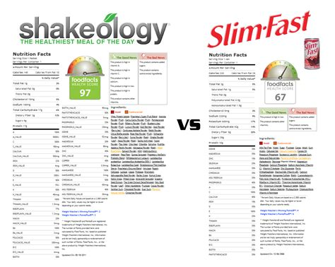 herbalife, shakeology, bodybyvi, advocare reviews picture 15