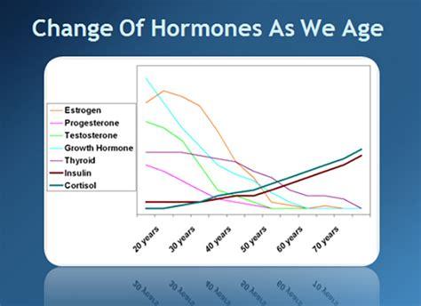 cholestrol lowering diet picture 13