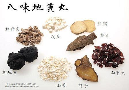 chinese herbal formula for sacroiliac dysfunction picture 3