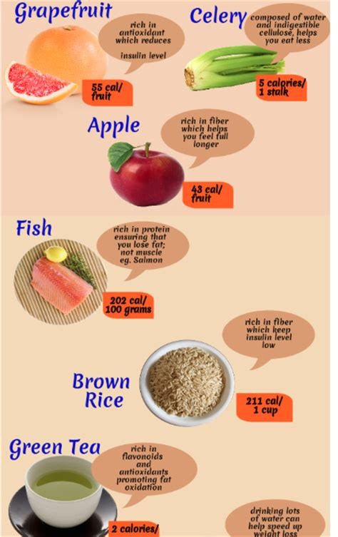 increased metabolism weight loss picture 10