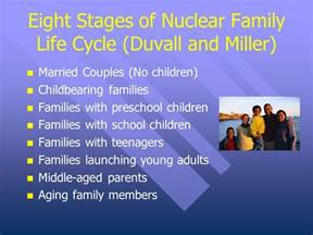 aging family life cycle pictures picture 3