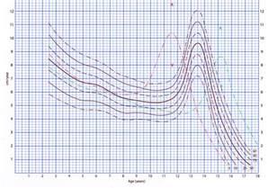calculator penis enlargement picture 18