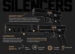 do gemtech suppressors affect accuracy picture 15