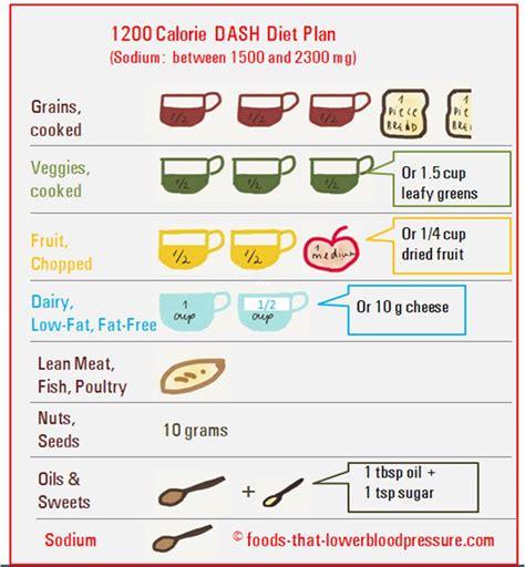 calorie diet picture 2