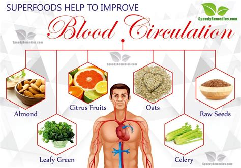 foods greater blood flow picture 7