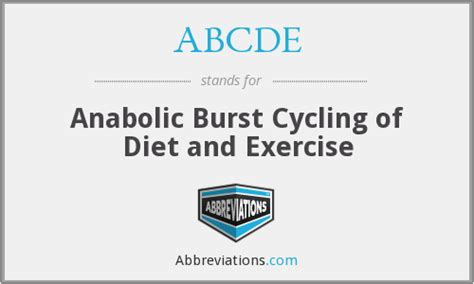 anabolic burst cycling of diet & exercise fat picture 1