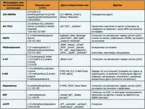 list of opioid blocker medication picture 2