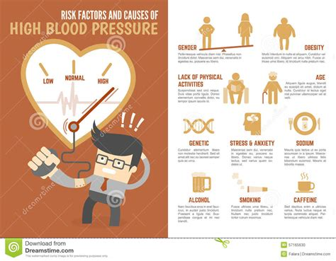 cause of high blood pressure picture 1