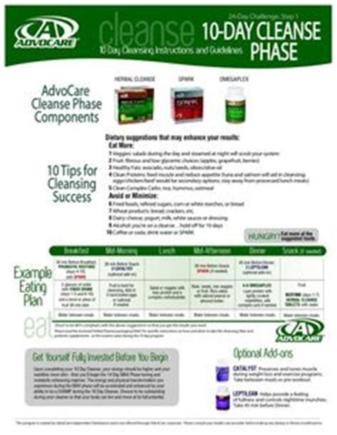 can the advocare 10 day cleanse cause uti picture 6