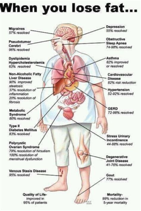 Does exercise affect cholesterol picture 10
