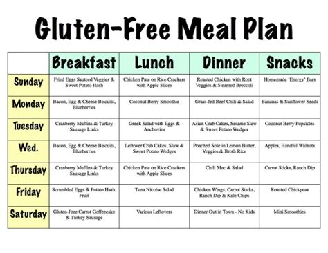 dr phil diabetic diet menus picture 7