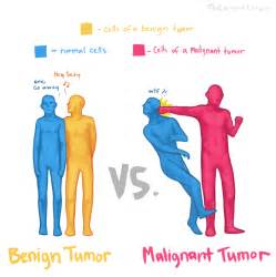 stories of benign liver tumors picture 9