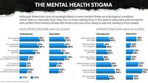 stigma adolescents bowel disease picture 2