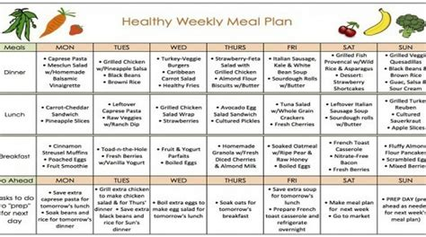 weight loss diet for dancers picture 6