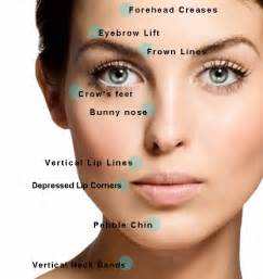 can you cure wrinkles by injecting saline into picture 2