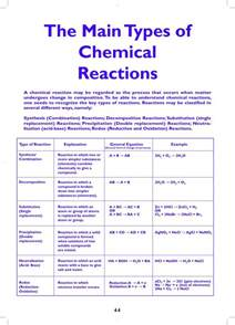 chemical elements on the hair that reacts to picture 2