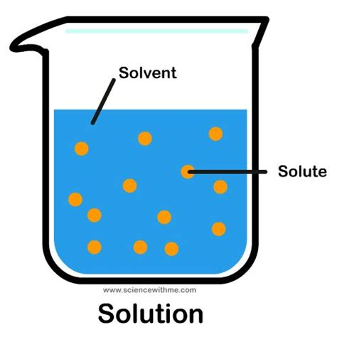 solution picture 2