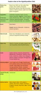 diet pills for people with hypothyroidism picture 1