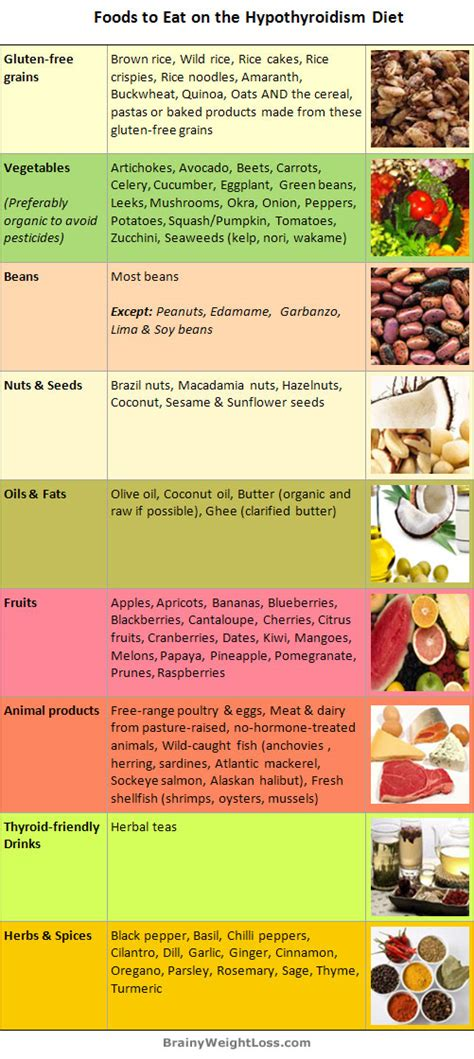 foodsforunderactive thyroid picture 1